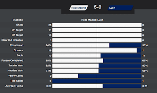FM14 Cobra Tactic Real Madrid Lyon