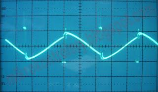 Zsumowany sygnał Back-EMF trzech faz silnika BLDC dla wypełnienia sygnału PWM przy Duty Cycle = 100%.