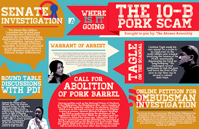 Supreme Court declared pork barrel PDAF unconstitutional.