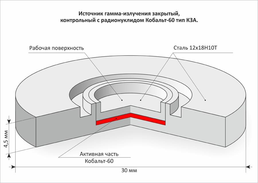 Источник гамма-излучения закрытый, контрольный тип К3А. ТТХ: Капсула с активной частью (подложкой, с нанесенным на нее препаратом радионуклида Co60). Для проверки работоспособности дозиметров. Габариты 30х4,5мм.
