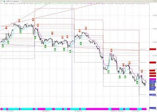Nifty 15 Min Chart