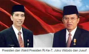 Profil Presiden Indonesia Ke 7 Jokowi