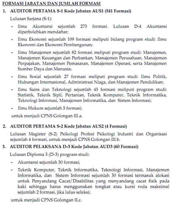 Formasi CPNS 2013 Badan Pengawasan Keuangan dan Pembangunan (BPKP)