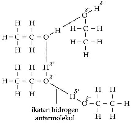 Senyawa Karbon : Pengertian, Struktur, Tata Nama, Isomer ...