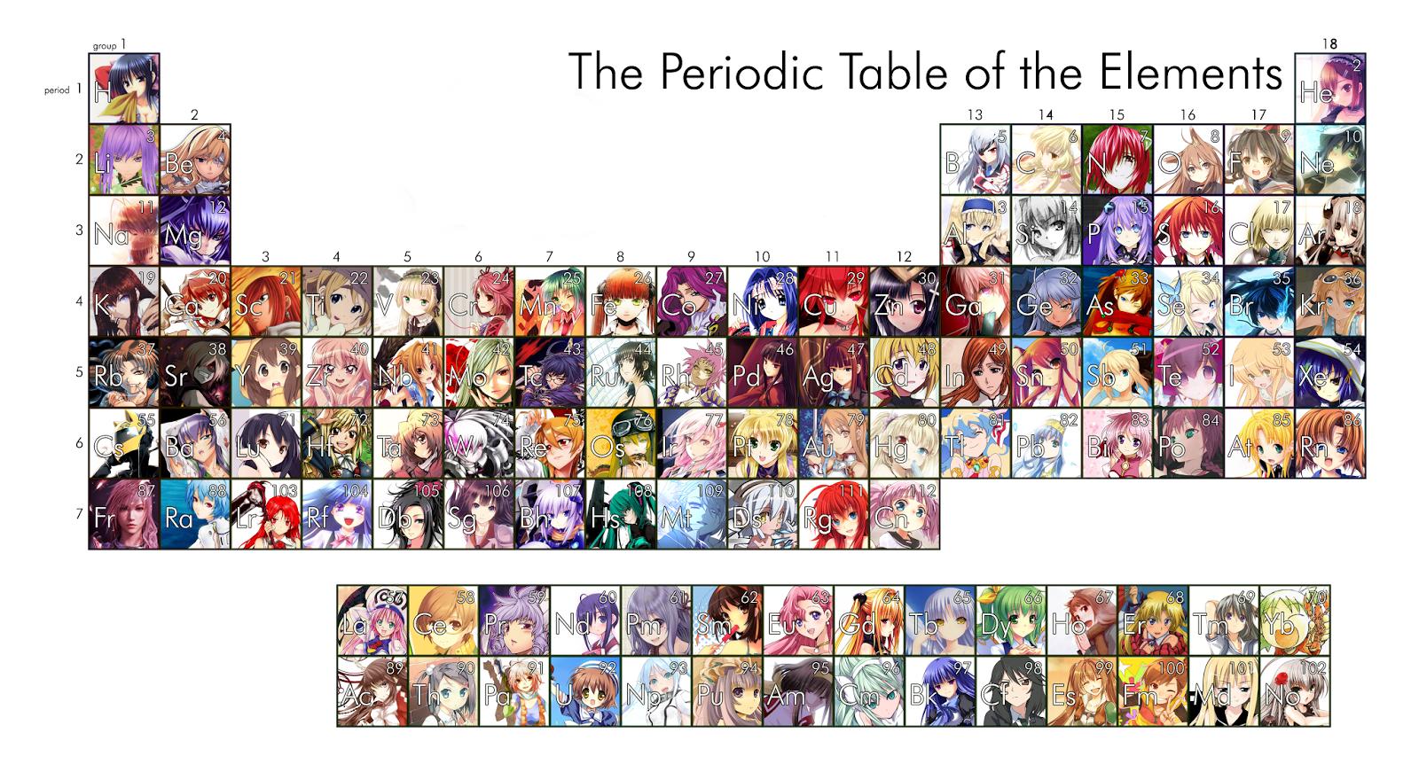 Tabla peridica de chicas anime el coloquio de las musas lista de chicas anime dentro de esta tabla peridica urtaz Images