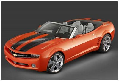The Hottest Muscle Cars In The World New Chevrolet Camaro