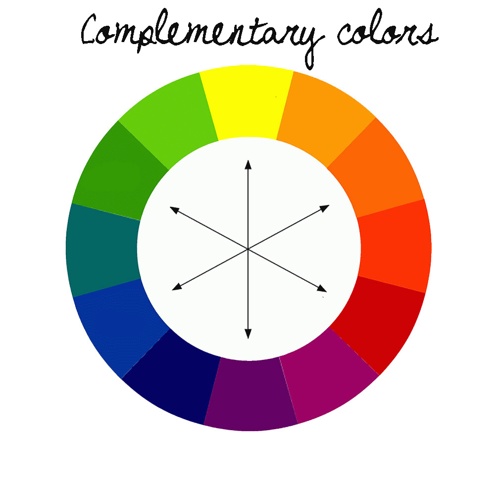 Color wheel complementary colors - From The Rez To The City Color 101
