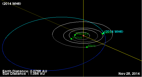 http://sciencythoughts.blogspot.co.uk/2014/11/asteroid-2014-wh6-passes-earth.html