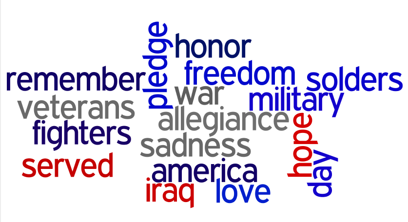 Veterans Day Quotes Poems And Sayings Veterans Day Quotes And