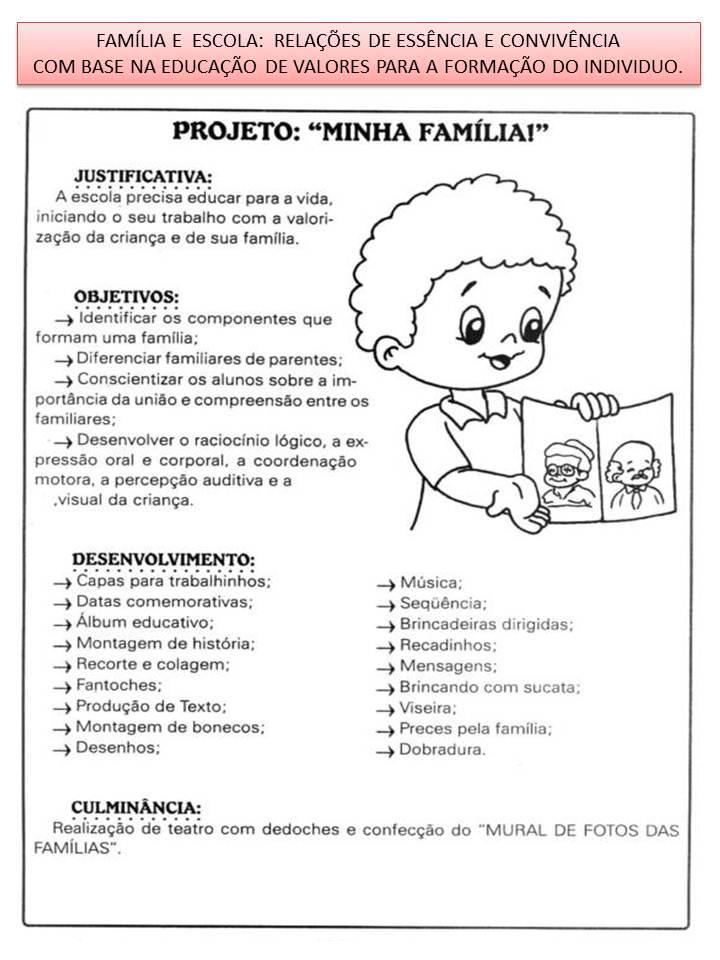 Meus Trabalhos Pedagógicos ®: Projeto Família