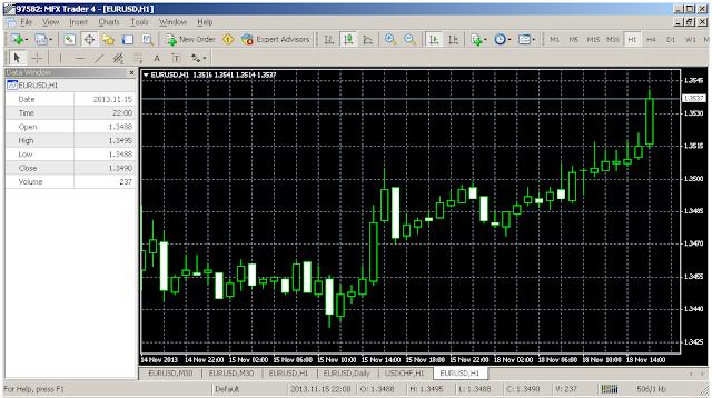Indikator akurat trading forex
