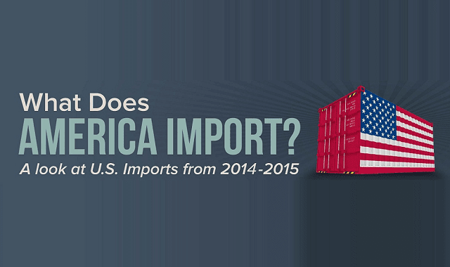 What Does America Import? A Look at U.S. Imports from 2014-2015