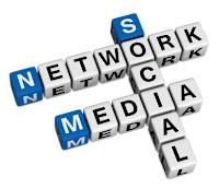 Contoh Kekuatan Media Jejaring Sosial Internet