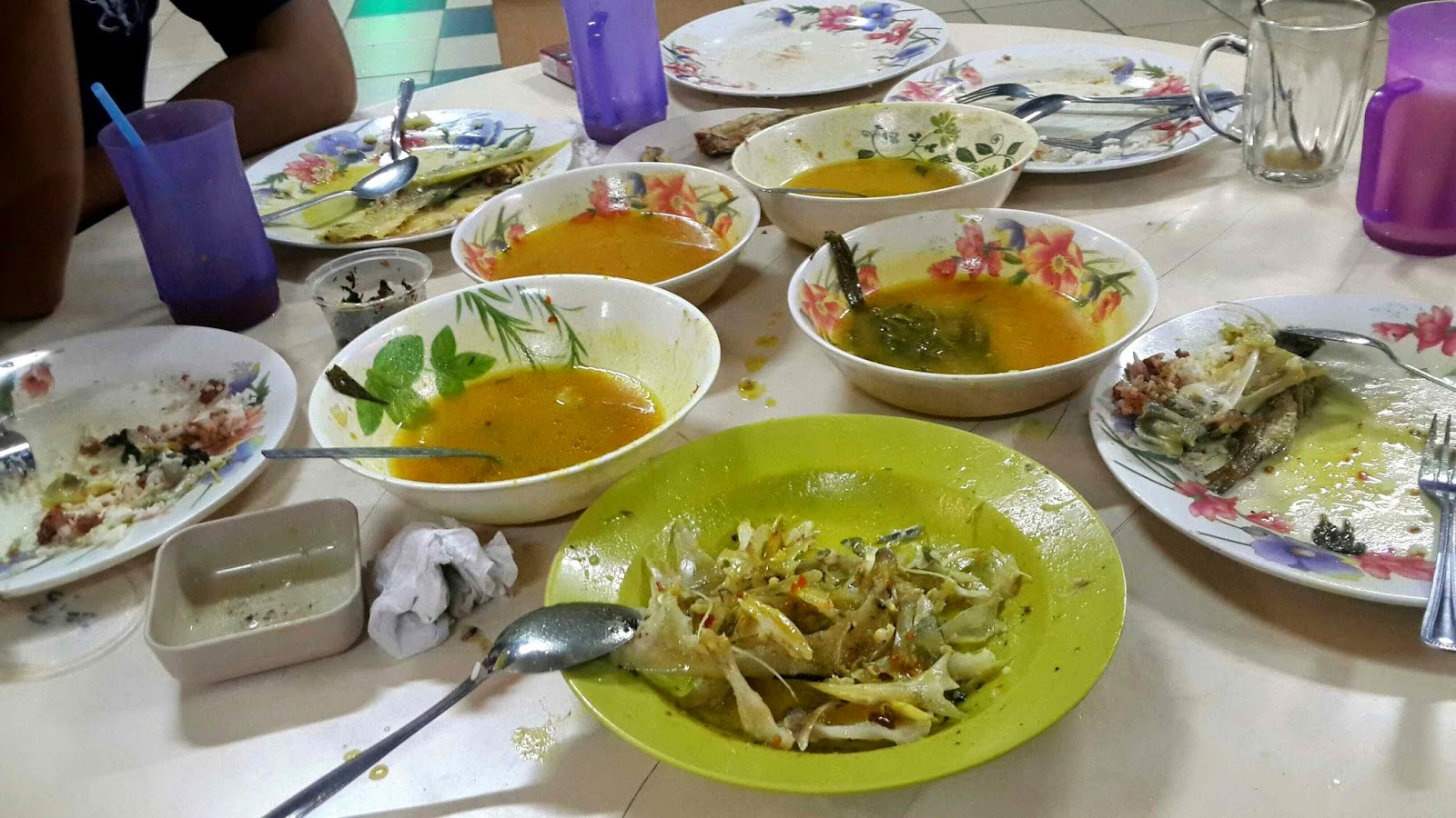 Forex malaysia blog