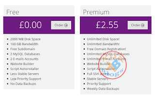 Best free premium web hosting 2015