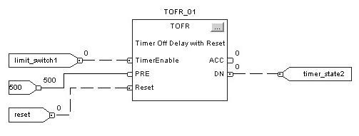 How to program an allen bradley plc timer and counter instructions function block ccuart Choice Image