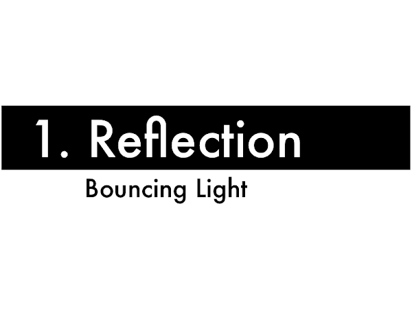 We refer here, of course, to specular reflection, not diffuse reflection.