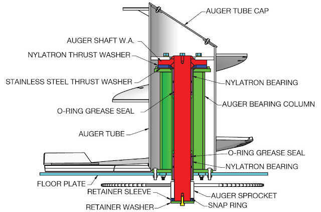 Vertical Auger Quick Mixer