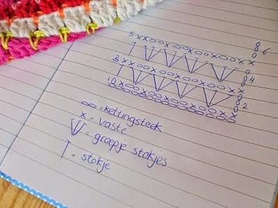 http://hakenenmeer.blogspot.jp/2011/02/dekentje-haken.html