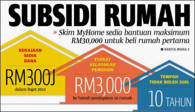 Skim MyHome Bagi Subsidi RM30,000