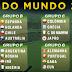 Brasil escapa do grupo da morte, que terá 3 campeões mundiais