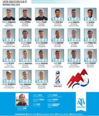 Riverción y el Mundial Sub 17