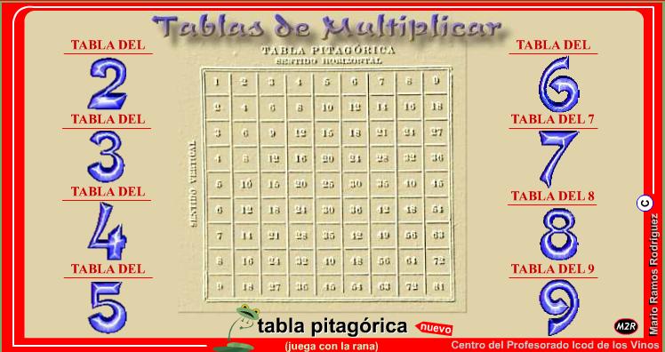 http://www2.gobiernodecanarias.org/educacion/17webc/eltanque/preguntatablas/tablas_pp.html