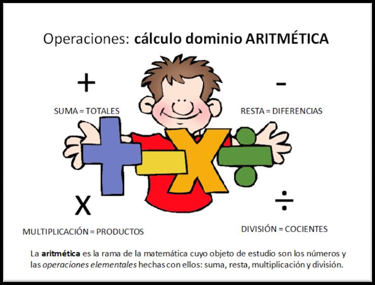Operaciones: DOMINIO ARITMÉTICO