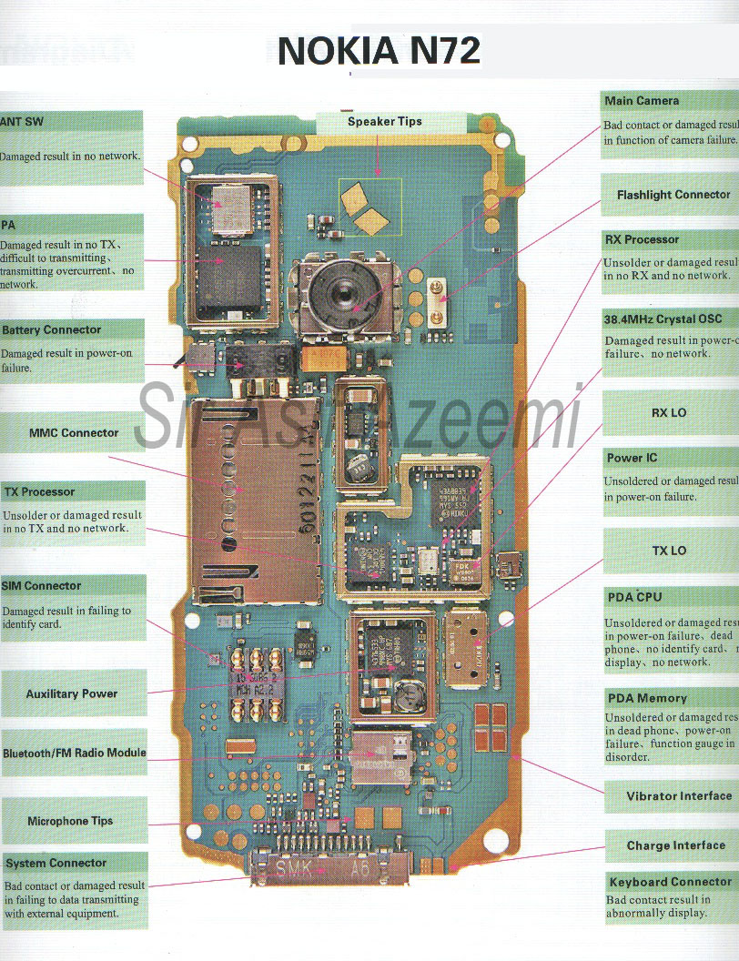 Mobile Repairing Online  Mobile Phone Circuit Diagram Download