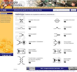 Simbología de acopladores eléctricos y electrónicos