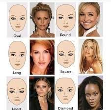 Hair care some guidelines to choose your a suitable haircut for some guidelines to choose your a suitable haircut for your face shape winobraniefo Choice Image