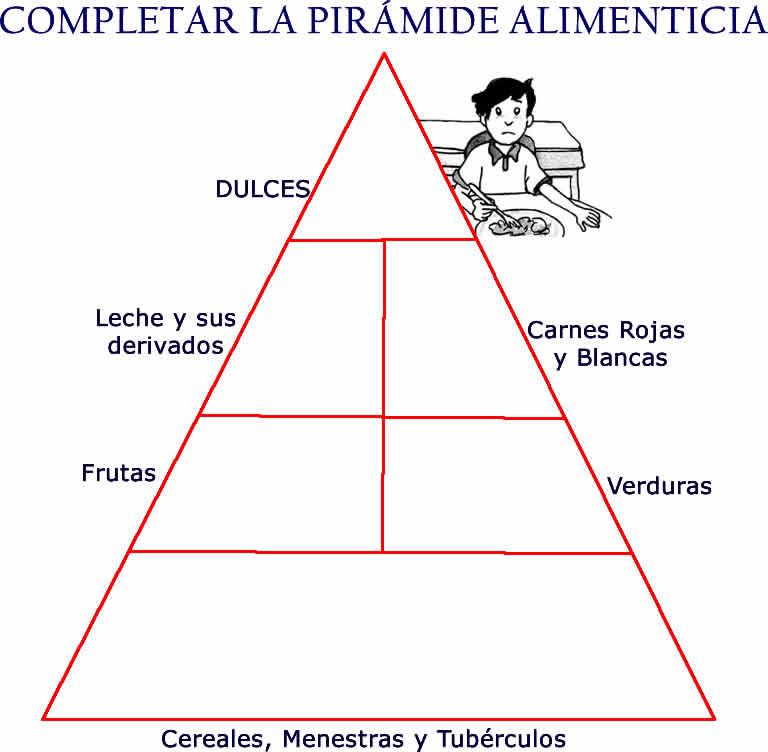 Cuentos de Don Coco: LA PIRÁMIDE ALIMENTICIA PARA COMPLETAR PARA ...