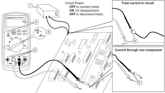 87V Fluke multimeter measuring Ac & Dc current set-up