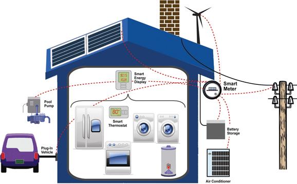 smart home network design muonray june 2015. Interior Design Ideas. Home Design Ideas