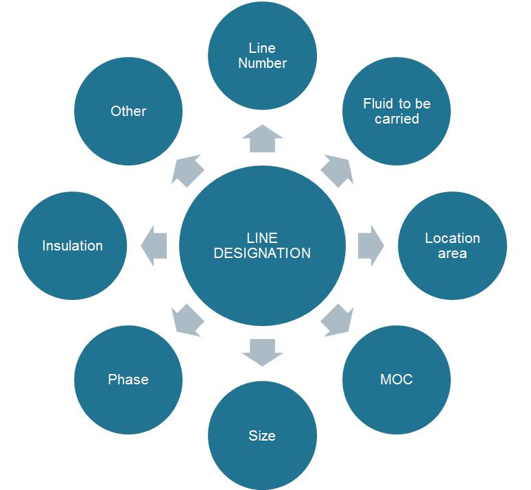 process flow diagram pump symbol  process  free engine