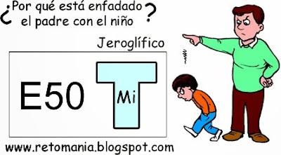Jeroglíficos, Retos matemáticos, Desafíos matemáticos, Problemas matemáticos