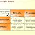 Mô hình phân tích SWOT