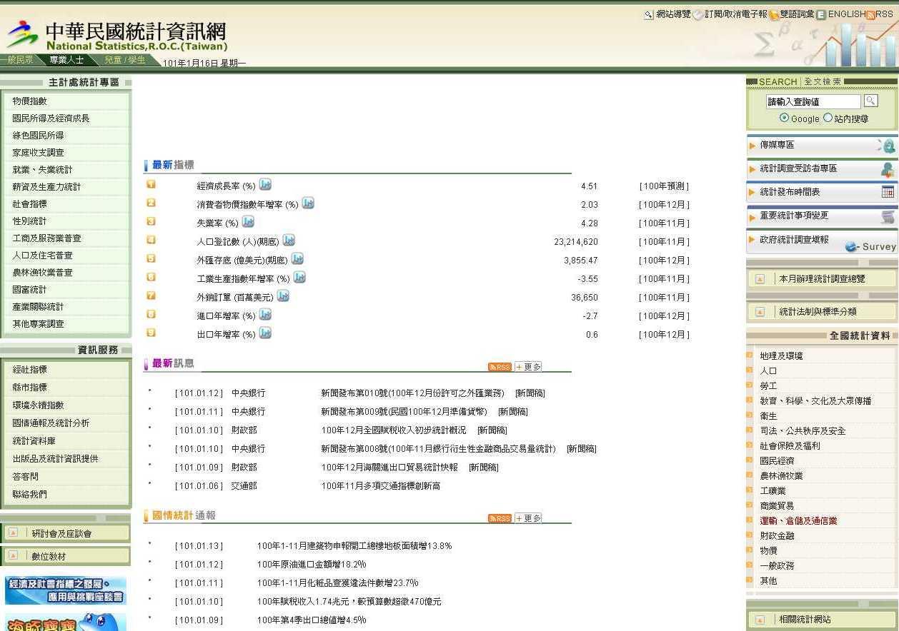中華民國統計資訊網首頁