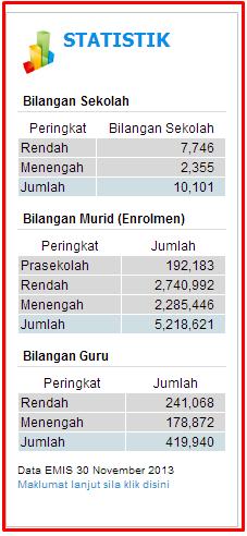 Tetamu Istimewa Statistik Bilangan Sekolah Murid Dan Guru Di Malaysia