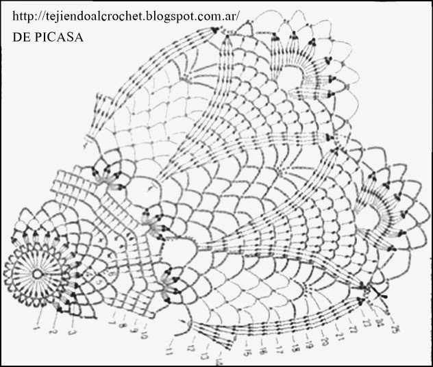 TEJIDOS A CROCHET - GANCHILLO - PATRONES: CROCHET - PREPARANDO ...