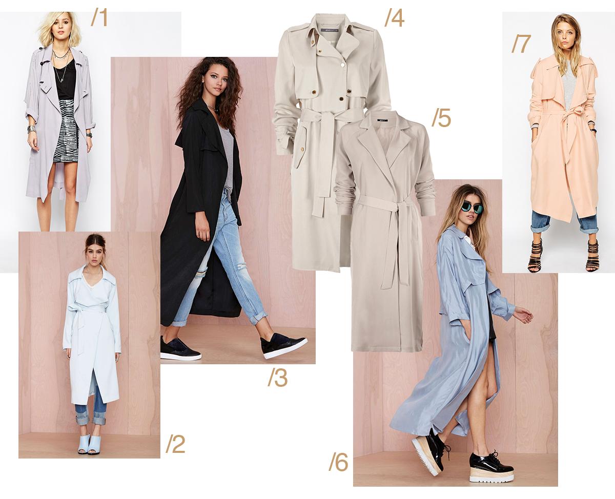 Copenhagen Fashion Blog