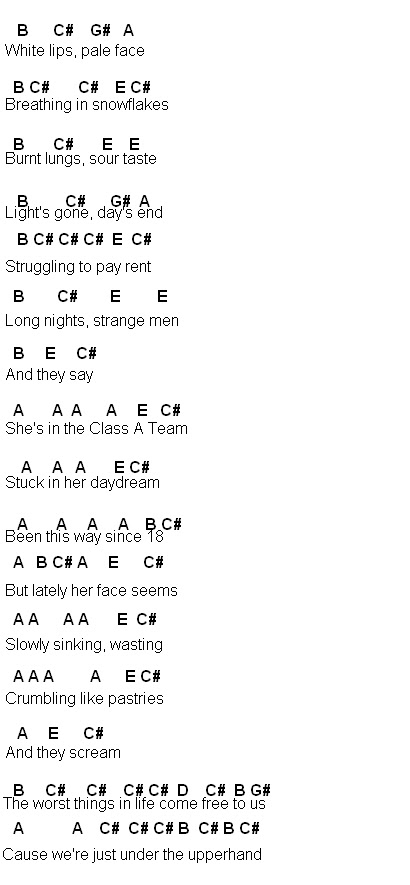 Ateam guitar chords