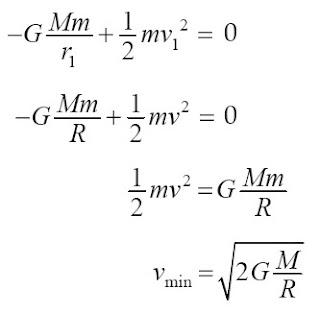 persamaan pengaruh gravitasi Bumi kecepatan minimum
