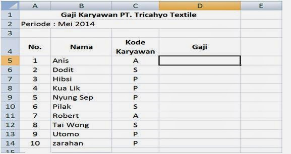Daftar Karyawan dengan kodenya