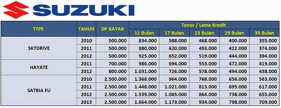 Harga Motor Second Yamaha Jupiter Mx 2014