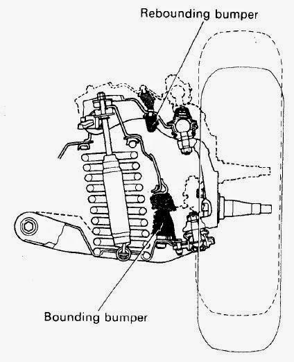 G. BUMPER