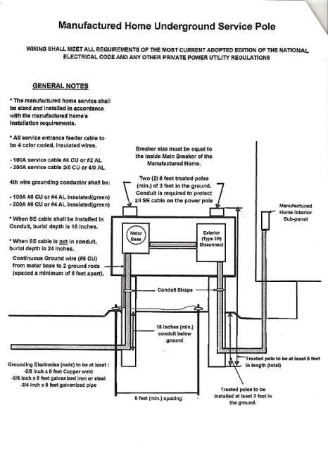 mobile home repair diy help mobile home power pole diagram