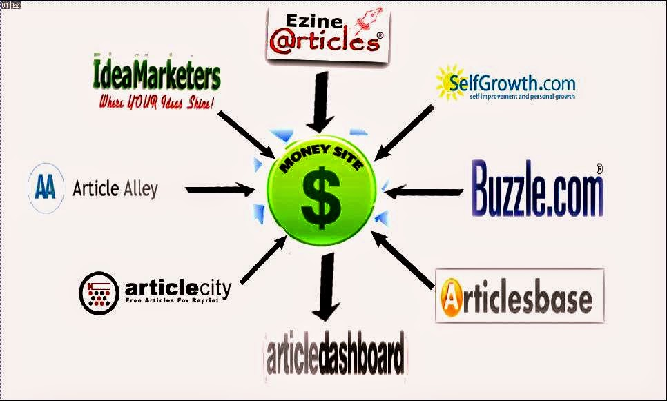 top list sUBMIT article SEO directories