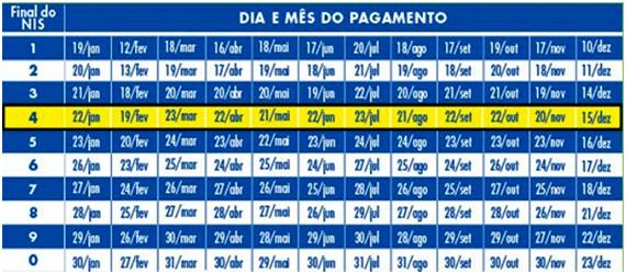 CALENDÁRIO DE PAGAMENTO DO BOLSA FAMÍLIA EM 2015