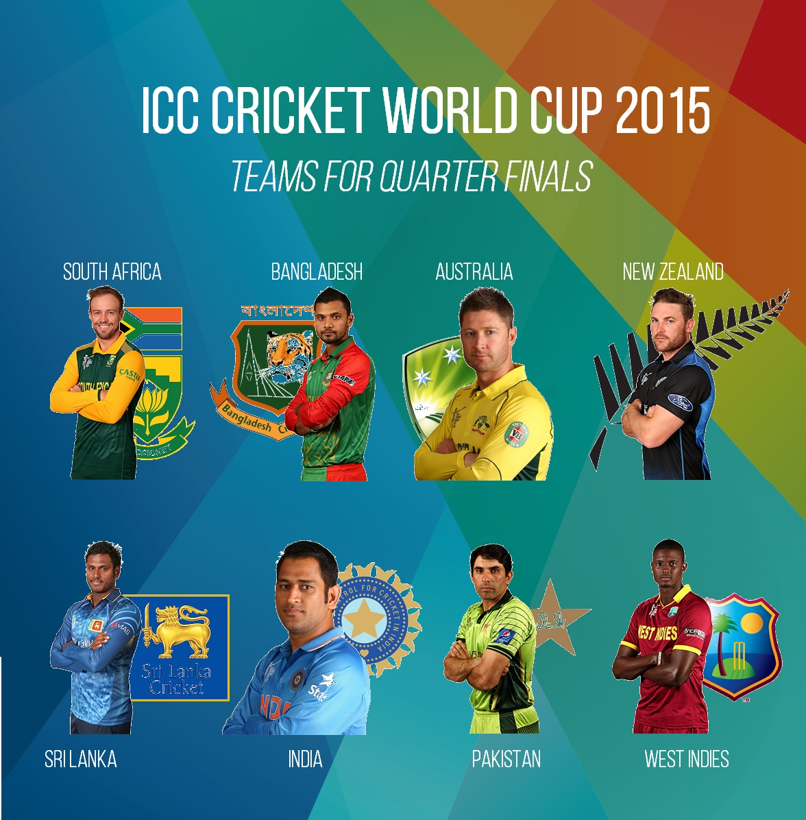 "for ""Icc World Cup Schedule 2015 For Nokia 206"" – Calendar 2015 ..."